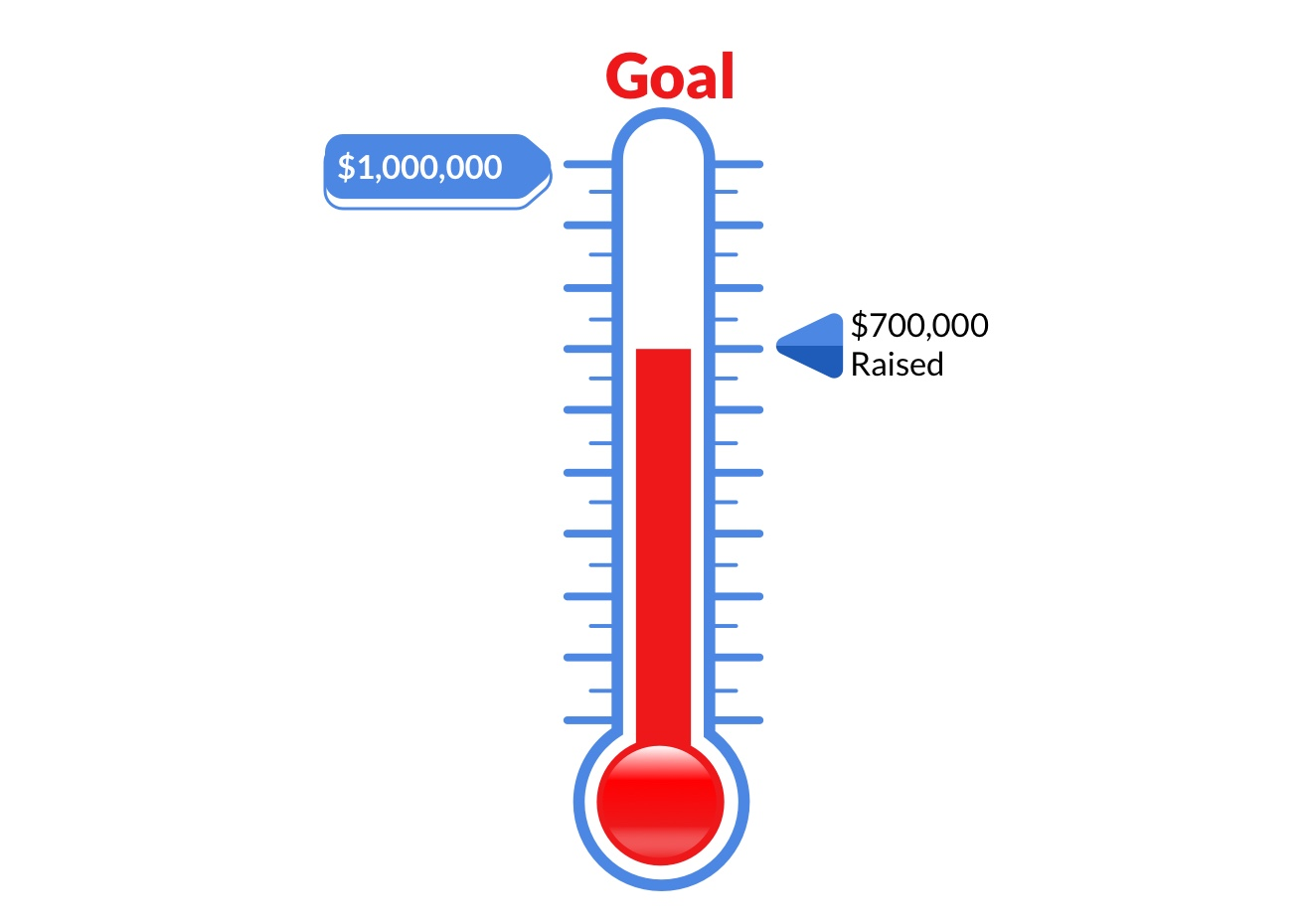 Fundraising Thermometer, Donation Thermometer